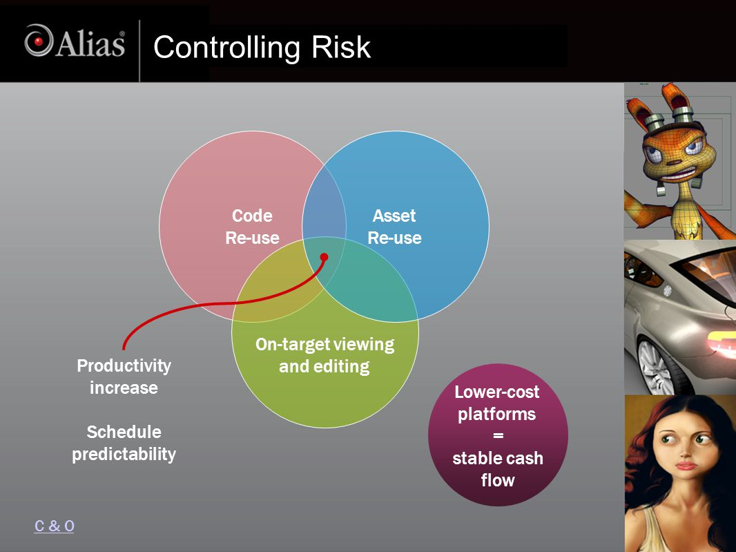 Controlling Risk Code Re-use On-target viewing and editing Asset Re-use Productivity increase Schedule predictability C & O Lower-cost platforms = stable cash flow