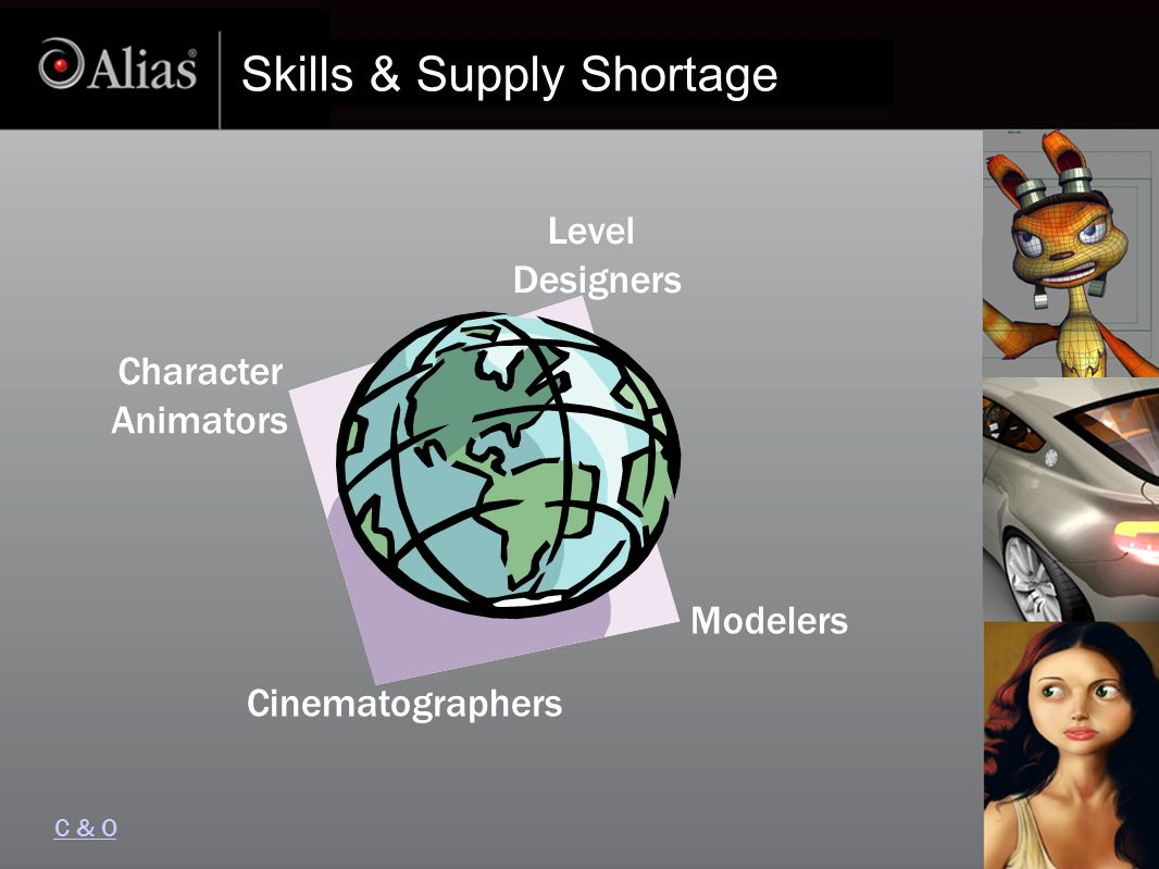 Skills & Supply Shortage Cinematographers Level Designers Character Animators Modelers C & O