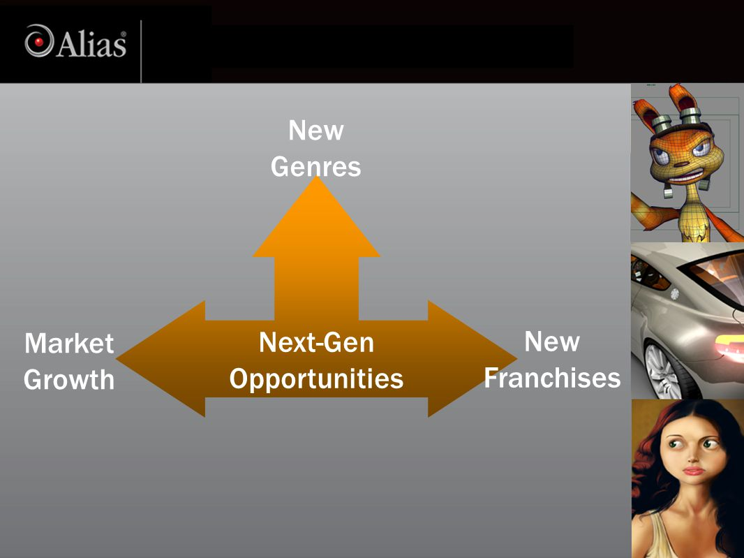 Next-Gen Opportunities Market Growth New Franchises New Genres