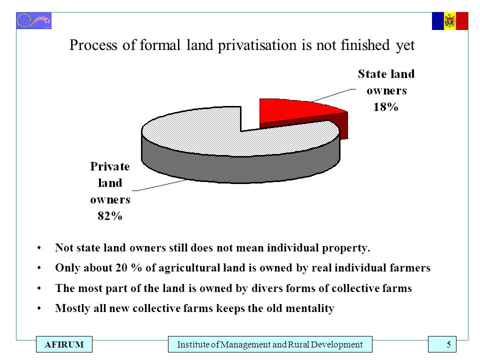 AFIRUMInstitute of Management and Rural Development5 Process of formal land privatisation is not finished yet Not state land owners still does not mea
