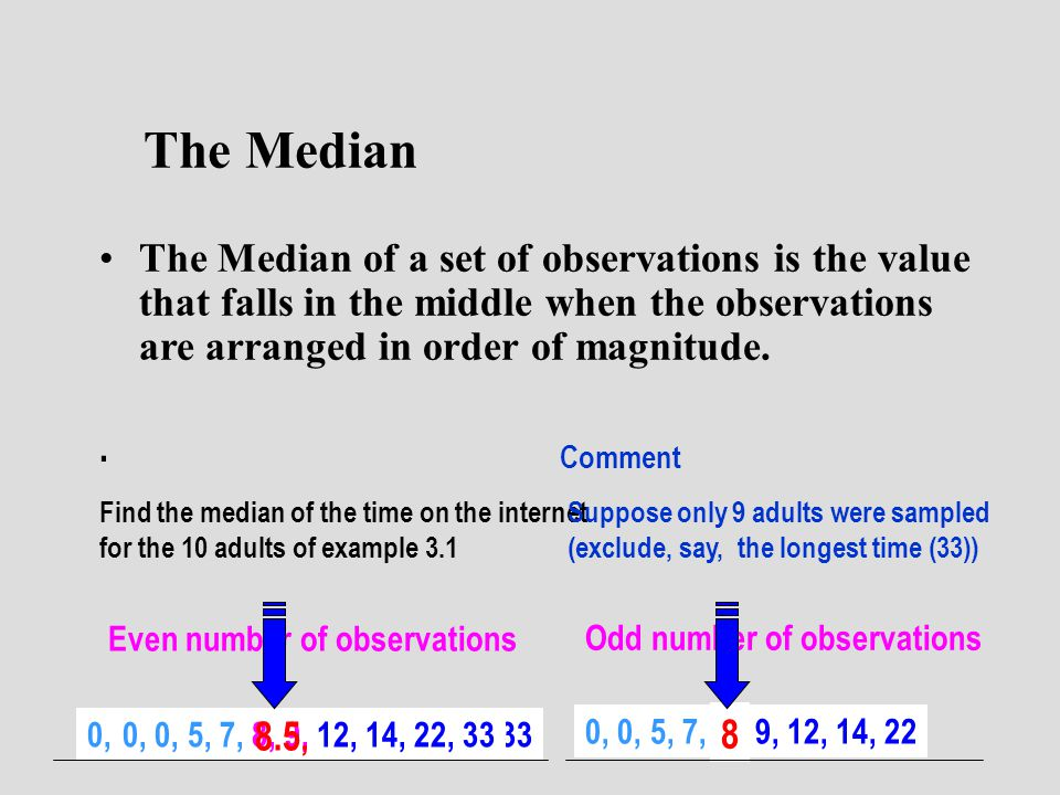 Odd number of observations 0, 0, 5, 7, 8 9, 12, 14, 22 0, 0, 5, 7, 8, 9, 12, 14, 22, 33 Even number of observations. Find the median of the time on th