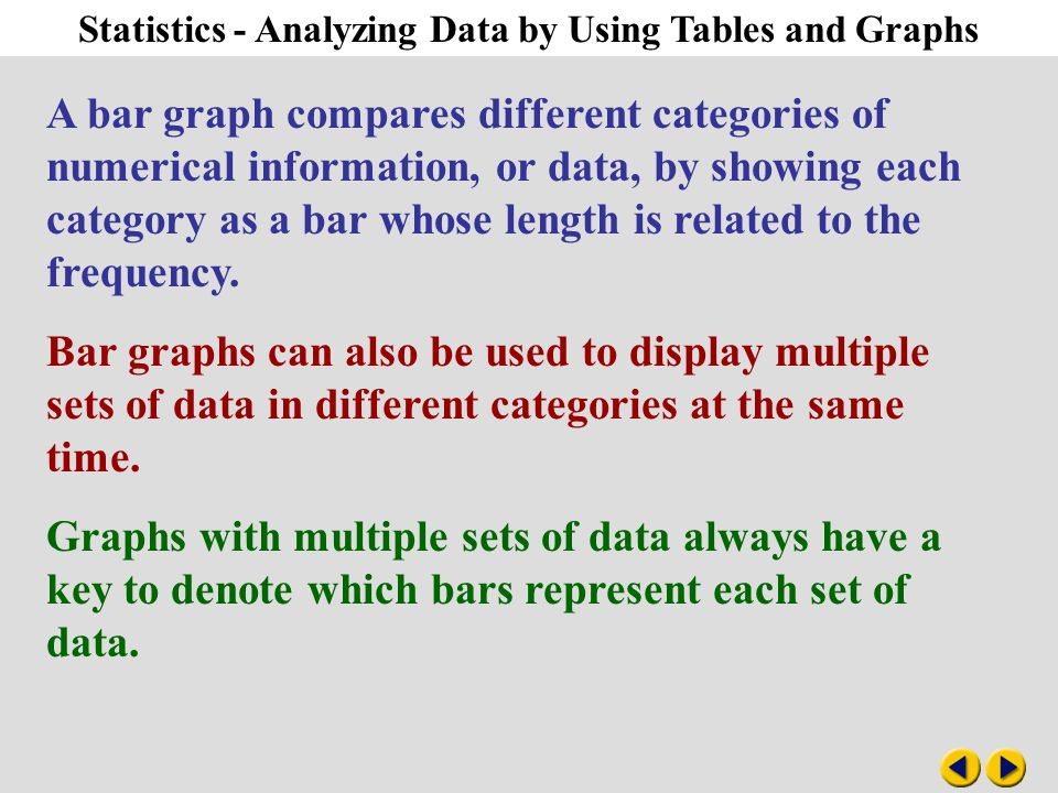 Statistics - Analyzing Data by Using Tables and Graphs A bar graph compares different categories of numerical information, or data, by showing each ca