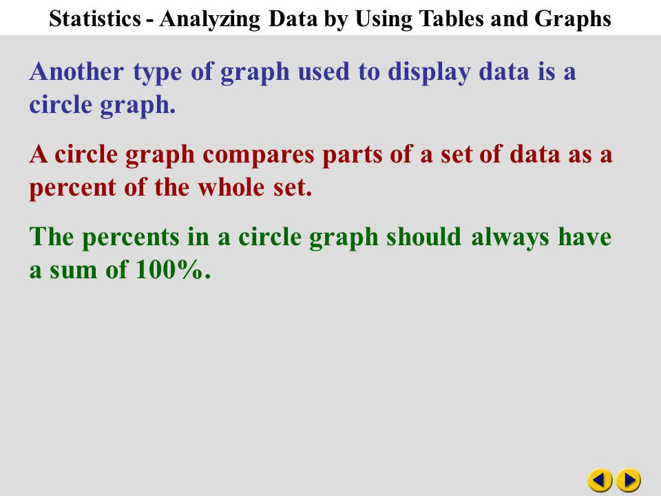 Statistics - Analyzing Data by Using Tables and Graphs Another type of graph used to display data is a circle graph. A circle graph compares parts of