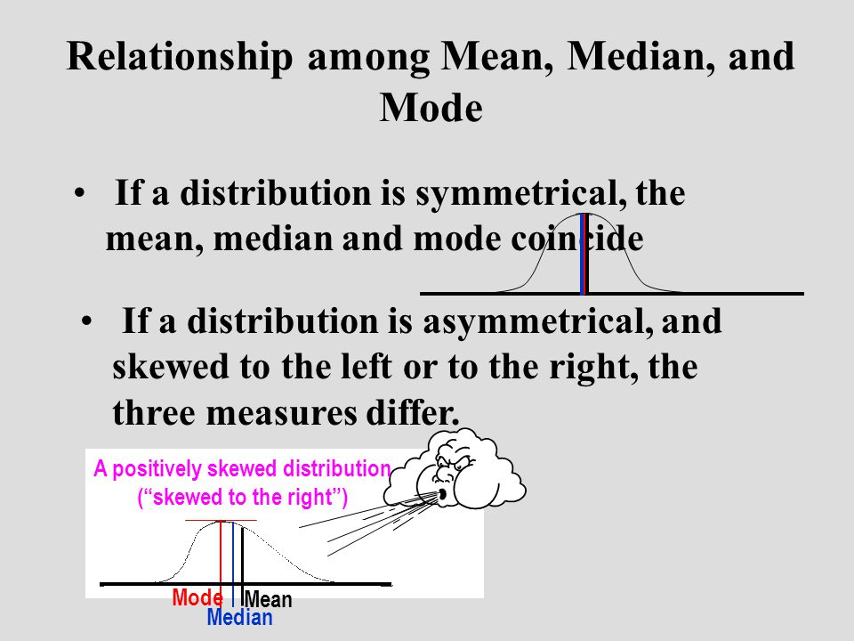 Relationship among Mean, Median, and Mode If a distribution is symmetrical, the mean, median and mode coincide If a distribution is asymmetrical, and