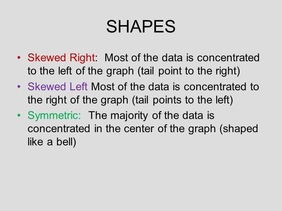 Skewed to the left Skewed to the right Symmetric