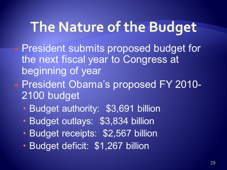 The Nature of the Budget  President submits proposed budget for the next fiscal year to Congress at beginning of year  President Obama's proposed FY 2010- 2100 budget  Budget authority: $3,691 billion  Budget outlays: $3,834 billion  Budget receipts: $2,567 billion  Budget deficit: $1,267 billion 28