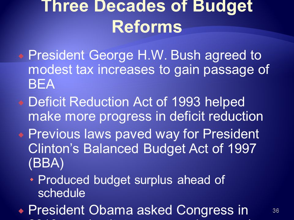 Three Decades of Budget Reforms  President George H.W.