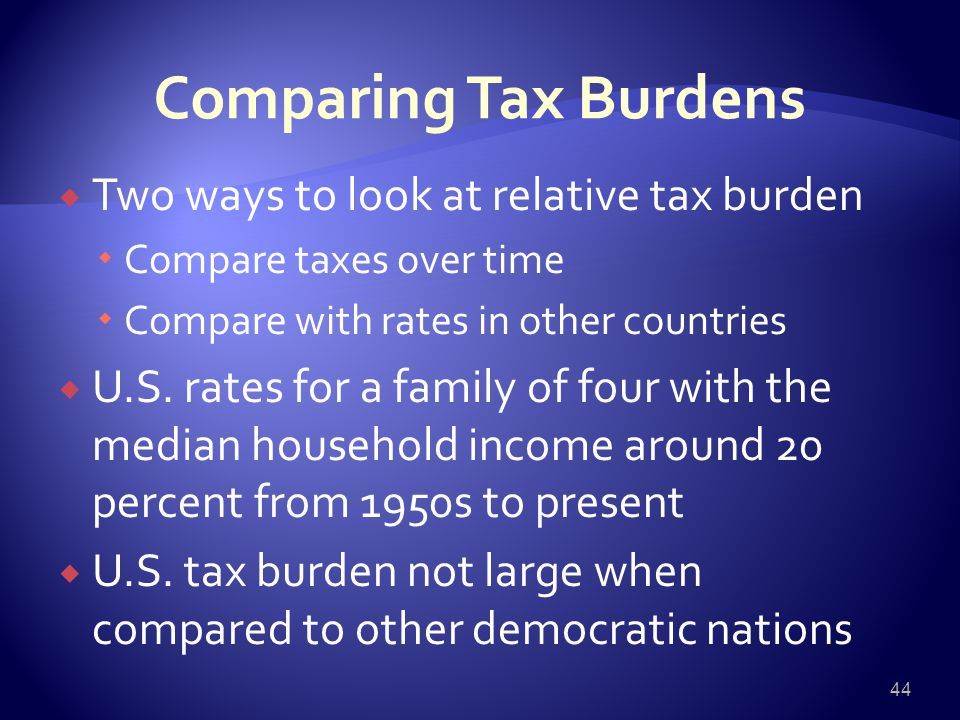 Comparing Tax Burdens  Two ways to look at relative tax burden  Compare taxes over time  Compare with rates in other countries  U.S.