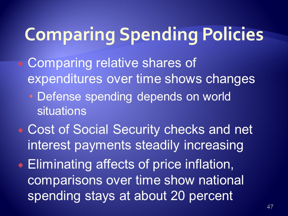 Comparing Spending Policies  Comparing relative shares of expenditures over time shows changes  Defense spending depends on world situations  Cost of Social Security checks and net interest payments steadily increasing  Eliminating affects of price inflation, comparisons over time show national spending stays at about 20 percent 47