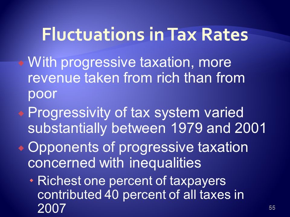 Fluctuations in Tax Rates  With progressive taxation, more revenue taken from rich than from poor  Progressivity of tax system varied substantially between 1979 and 2001  Opponents of progressive taxation concerned with inequalities  Richest one percent of taxpayers contributed 40 percent of all taxes in 2007 55