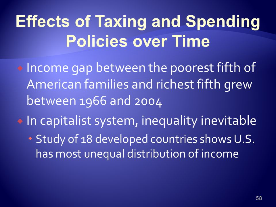 Effects of Taxing and Spending Policies over Time  Income gap between the poorest fifth of American families and richest fifth grew between 1966 and 2004  In capitalist system, inequality inevitable  Study of 18 developed countries shows U.S.