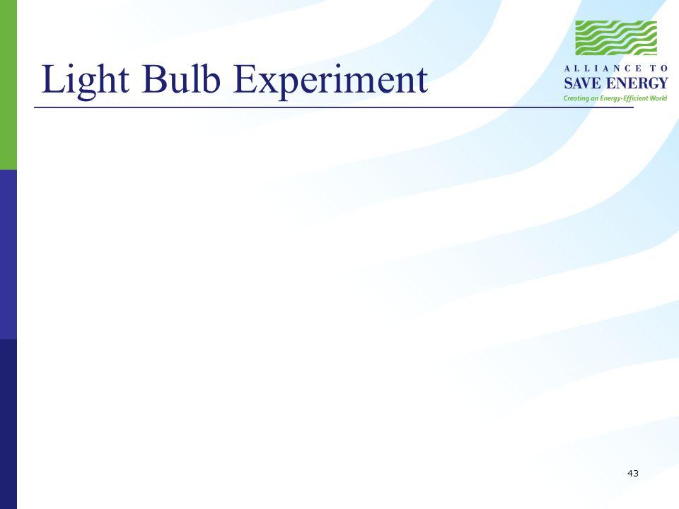 Light Bulb Experiment 43