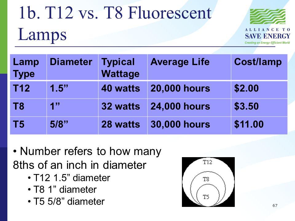 1b. T12 vs.