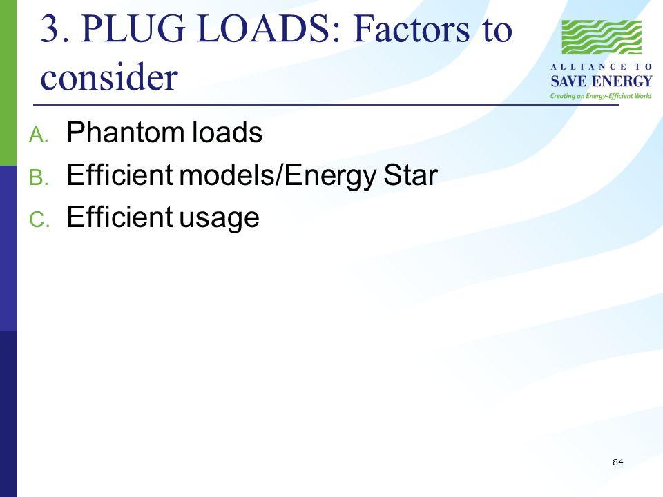 3. PLUG LOADS: Factors to consider A. Phantom loads B.