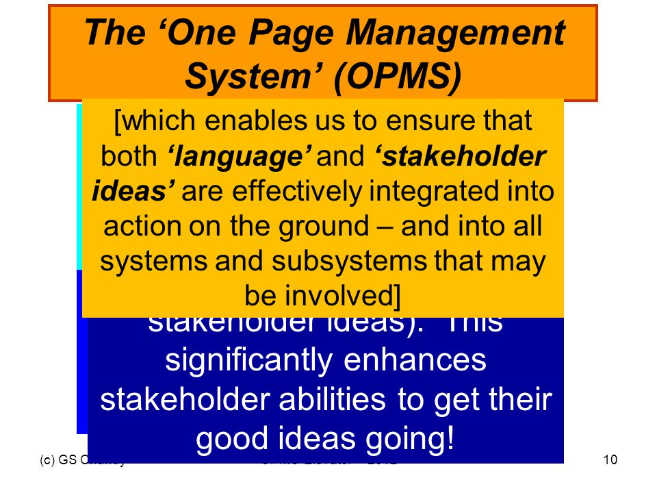 (c) GS ChandyOPMS Elevator - 201210 The 'One Page Management System' (OPMS) …you will see this for yourself when you develop your own OPMS for any Mission of interest… At a fundamental level, the OPMS helps individuals and groups 'see' their systems with utmost clarity (through language that enables stakeholder ideas).