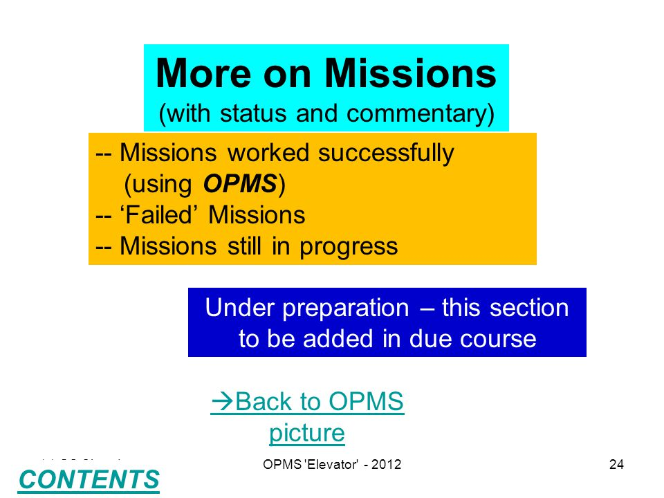 (c) GS ChandyOPMS Elevator - 201224 More on Missions (with status and commentary) -- Missions worked successfully (using OPMS) -- 'Failed' Missions -- Missions still in progress Under preparation – this section to be added in due course  Back to OPMS picture CONTENTS