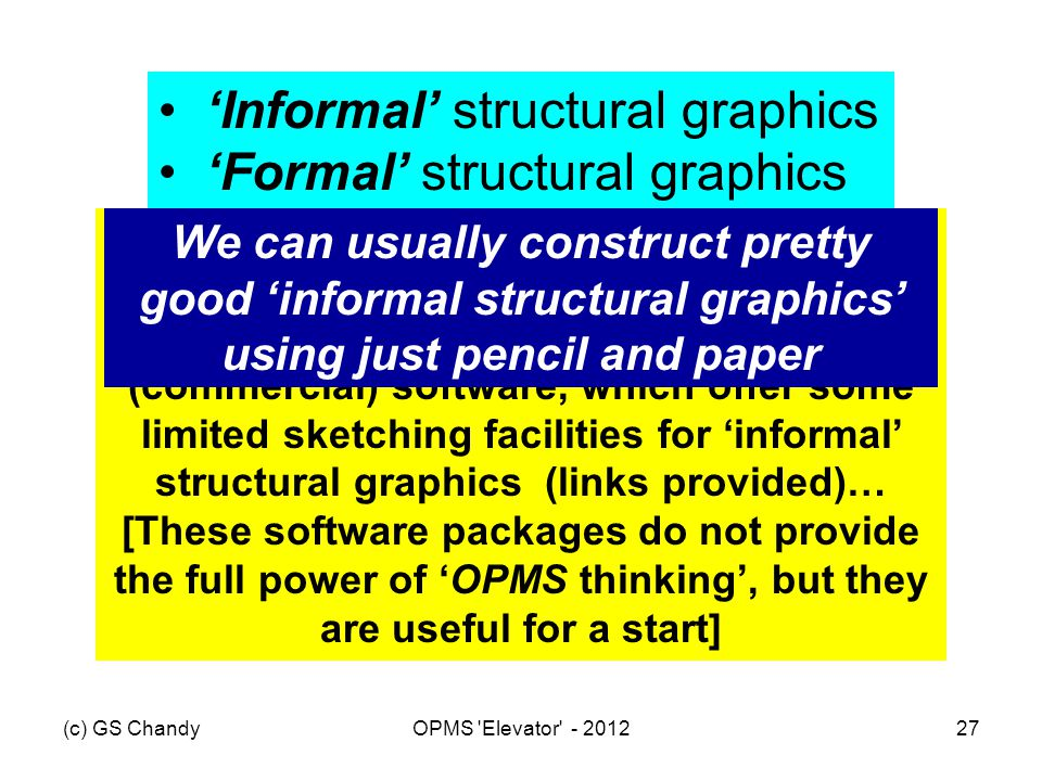 (c) GS ChandyOPMS Elevator - 201227 'Informal' structural graphics 'Formal' structural graphics The OPMS software does not yet enable us to construct useful 'informal' structural graphics.