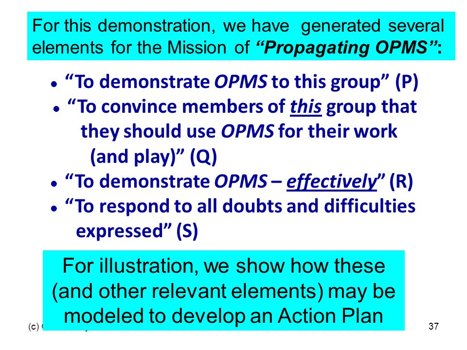 (c) GS ChandyOPMS General -201237 For this demonstration, we have generated several elements for the Mission of Propagating OPMS : To demonstrate OPMS to this group (P) To convince members of this group that they should use OPMS for their work (and play) (Q) To demonstrate OPMS – effectively (R) To respond to all doubts and difficulties expressed (S) For illustration, we show how these (and other relevant elements) may be modeled to develop an Action Plan
