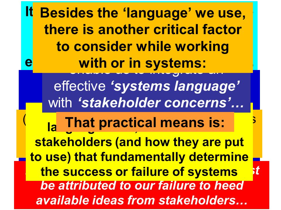(c) gsc - dyads, triads30 Part of the 'stuff' of the vast field of Education (when the linkages between 'teaching' and 'learning' are adequately understood by both teacher and learner)… More 'informal' structural graphics  More …when the picture is combined with prose detailing the relationships indicated TeachingLearning