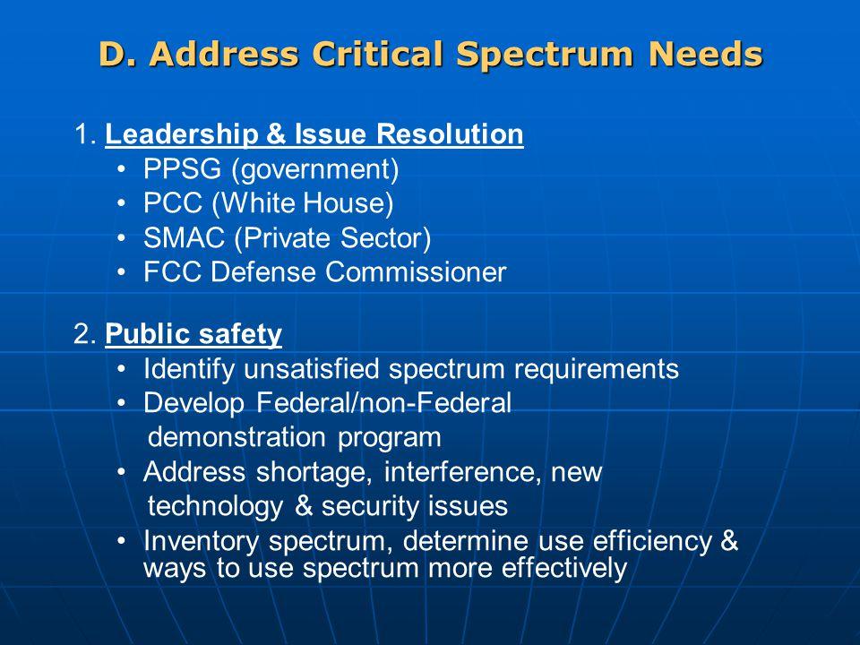 D. Address Critical Spectrum Needs 1.