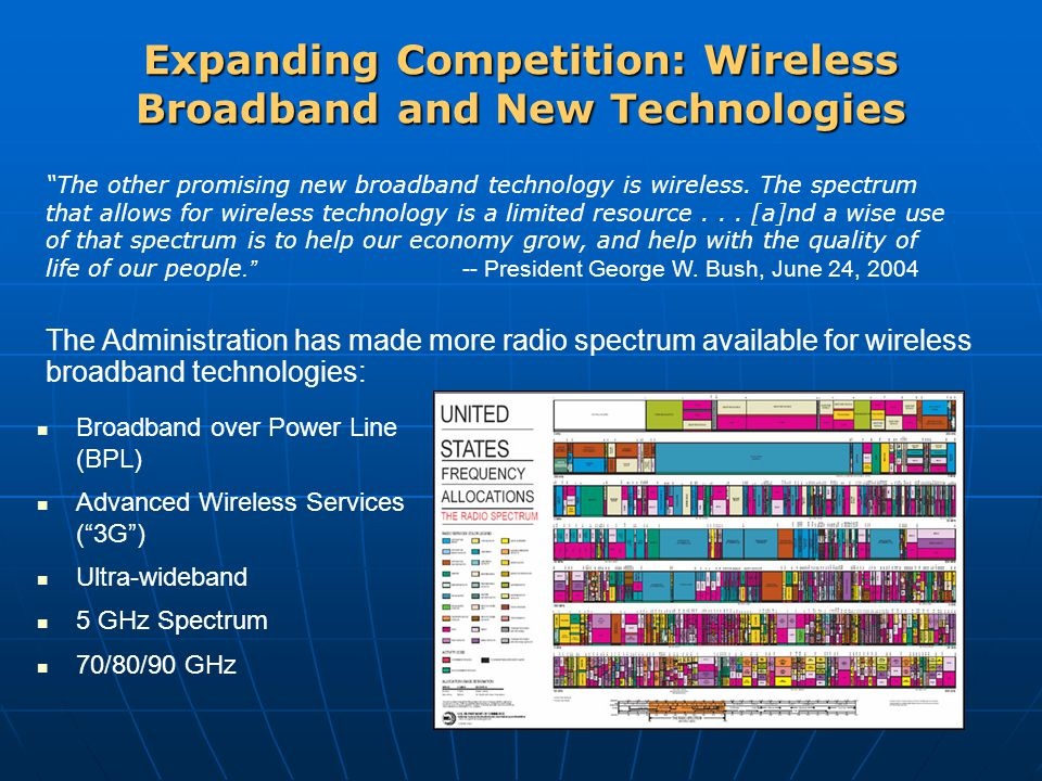 Expanding Competition: Wireless Broadband and New Technologies Broadband over Power Line (BPL) Advanced Wireless Services ( 3G ) Ultra-wideband 5 GHz Spectrum 70/80/90 GHz The Administration has made more radio spectrum available for wireless broadband technologies: The other promising new broadband technology is wireless.