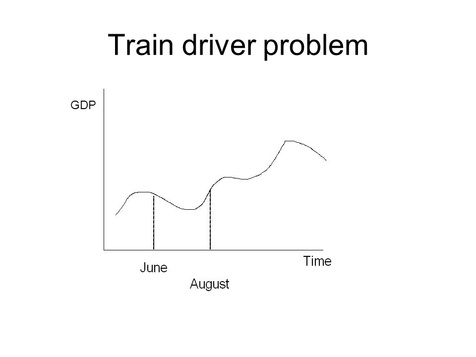 Train driver problem GDP Time August June