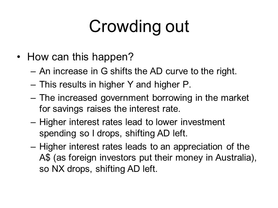 Crowding out How can this happen? –An increase in G shifts the AD curve to the right. –This results in higher Y and higher P. –The increased governmen