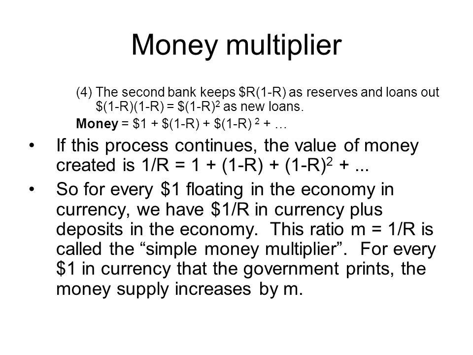 Equilibrium in the money market Equilibrium in the money market means supply of money equals demand for money.