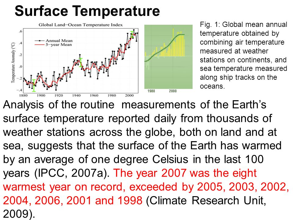 Analysis of the routine measurements of the Earth's surface temperature reported daily from thousands of weather stations across the globe, both on land and at sea, suggests that the surface of the Earth has warmed by an average of one degree Celsius in the last 100 years (IPCC, 2007a).