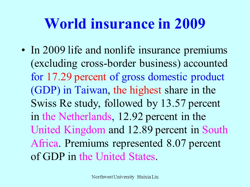 Global Insurance After 2008 Northwest University Huixia Liu