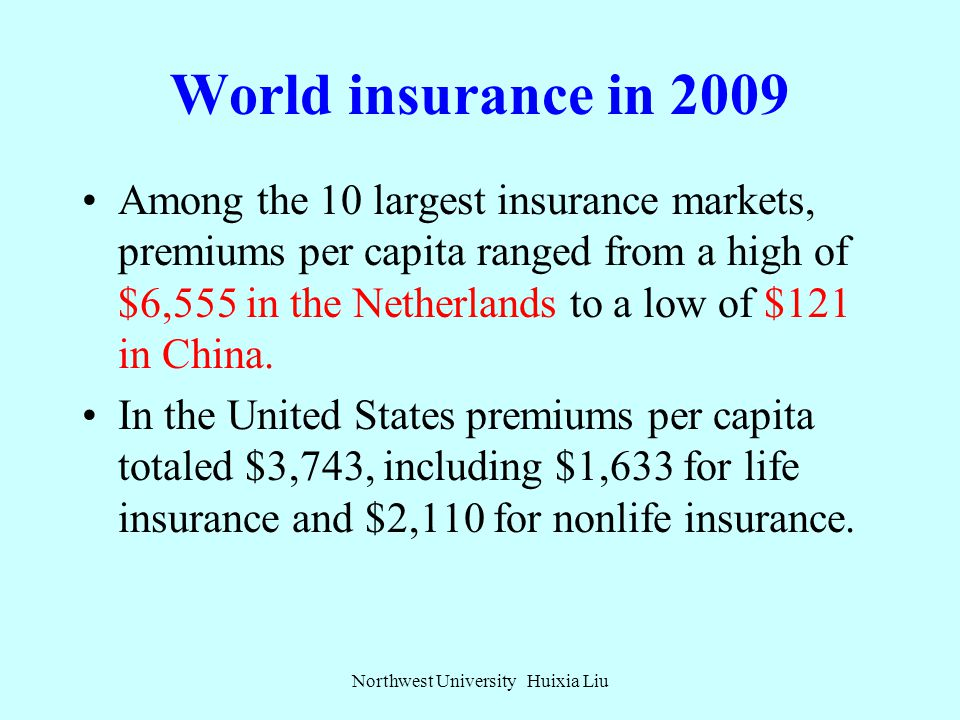 World insurance in 2009 In 2009 life and nonlife insurance premiums (excluding cross-border business) accounted for 17.29 percent of gross domestic pr