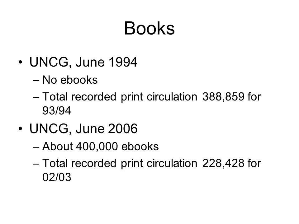 Books UNCG, June 1994 –No ebooks –Total recorded print circulation 388,859 for 93/94 UNCG, June 2006 –About 400,000 ebooks –Total recorded print circulation 228,428 for 02/03