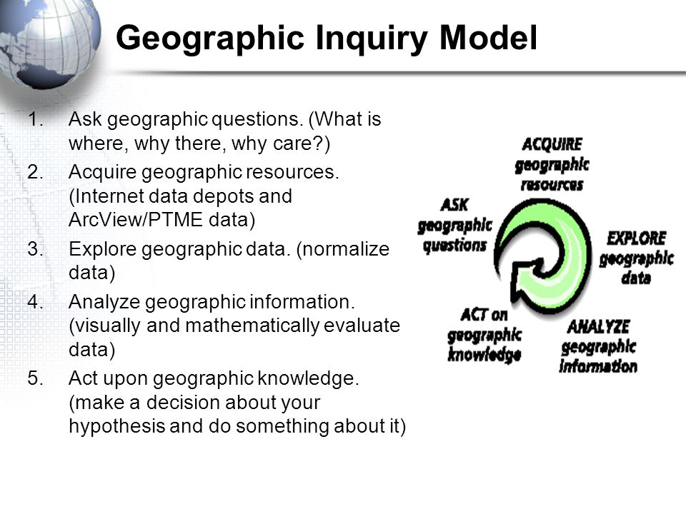 Geographic Inquiry Model 1.Ask geographic questions.