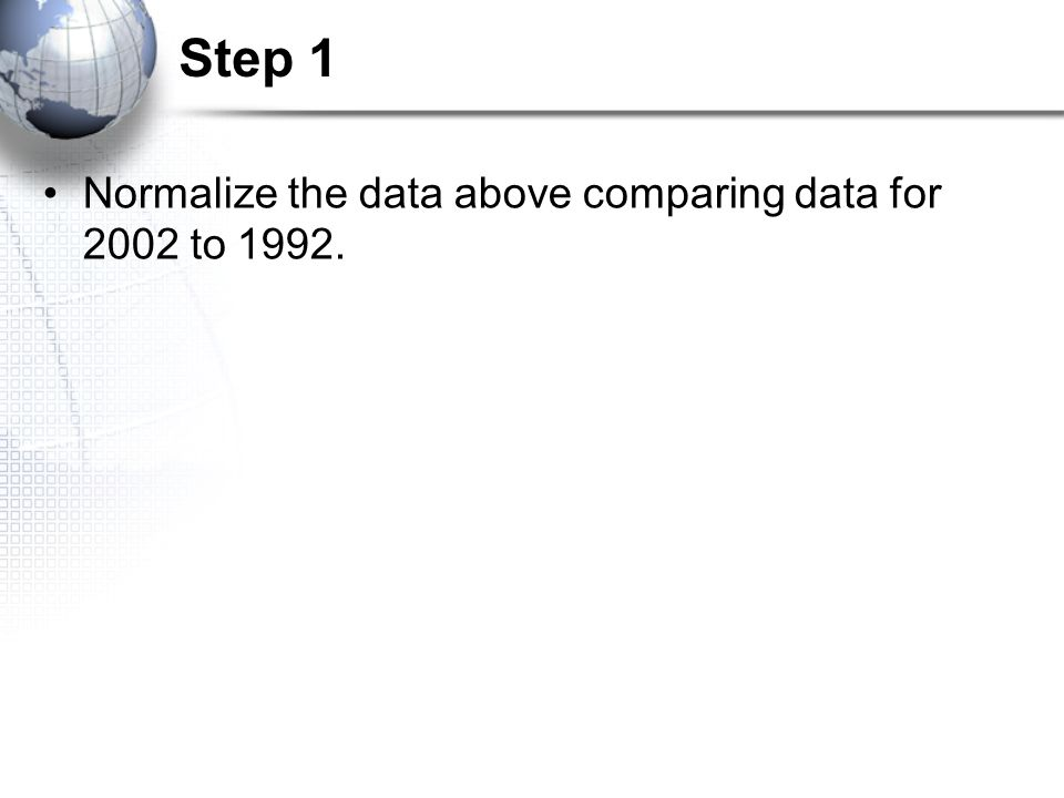 Step 1 Normalize the data above comparing data for 2002 to 1992.
