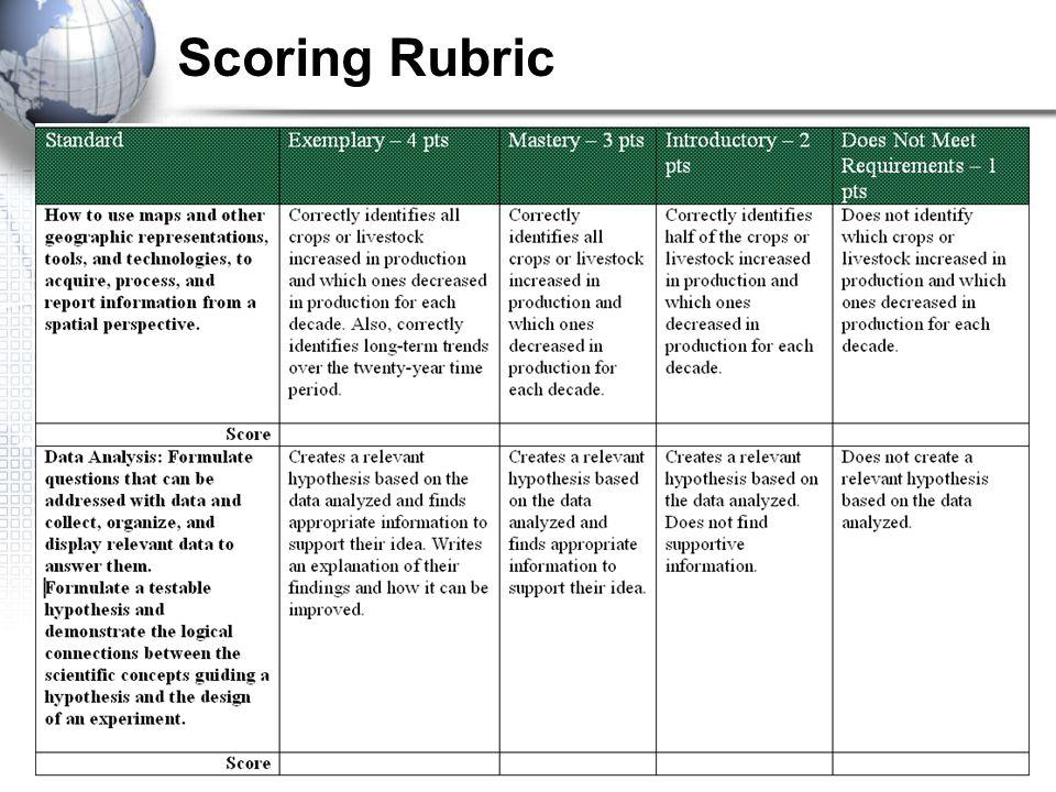 Scoring Rubric