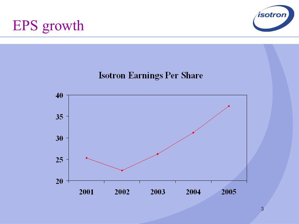3 EPS growth
