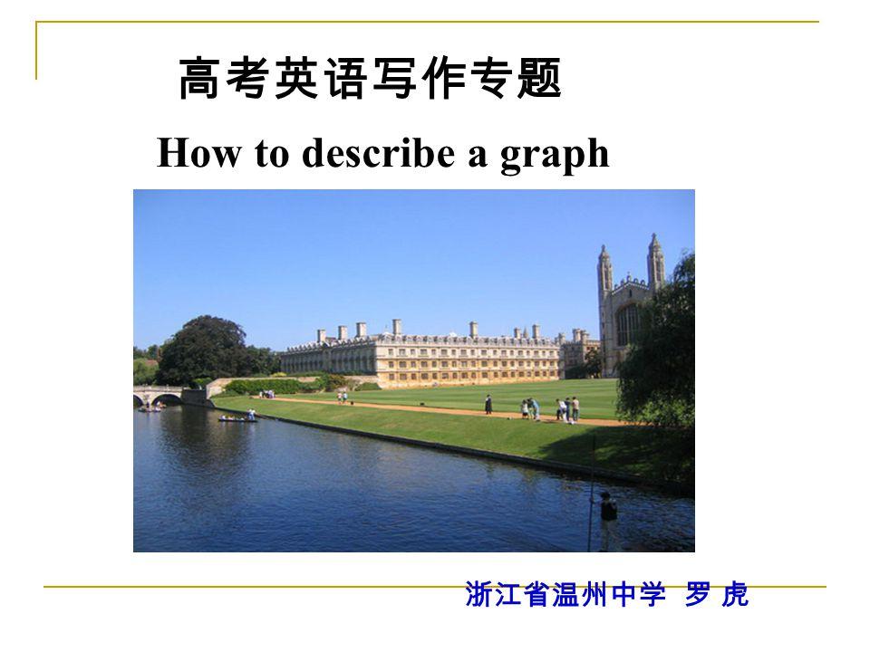 高考英语写作专题 How to describe a graph 浙江省温州中学 罗 虎