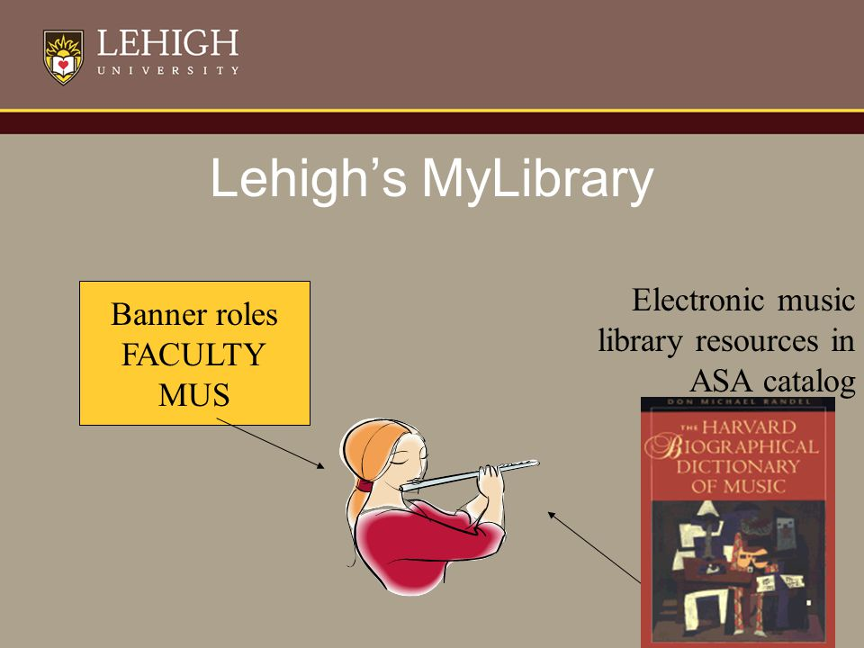 Lehigh's MyLibrary Banner roles FACULTY MUS Electronic music library resources in ASA catalog