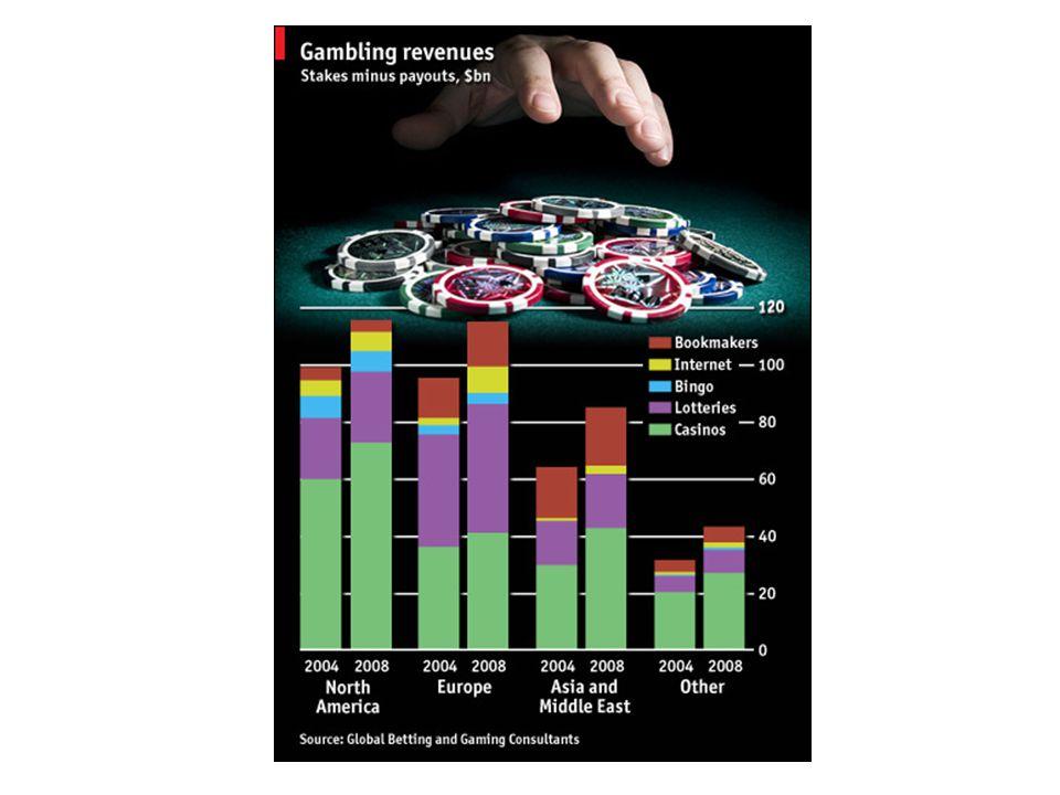 ______ ________ ____ gambling ___ ______ __ _ ______ ____ ___ EuroMillions, __ ___________ __ ____ European lotteries ___ ____ __ entrants ____ Britain shared winnings __ ____ €102m ($152m).