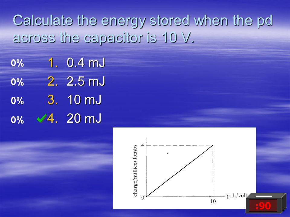 Calculate the energy stored when the pd across the capacitor is 10 V.