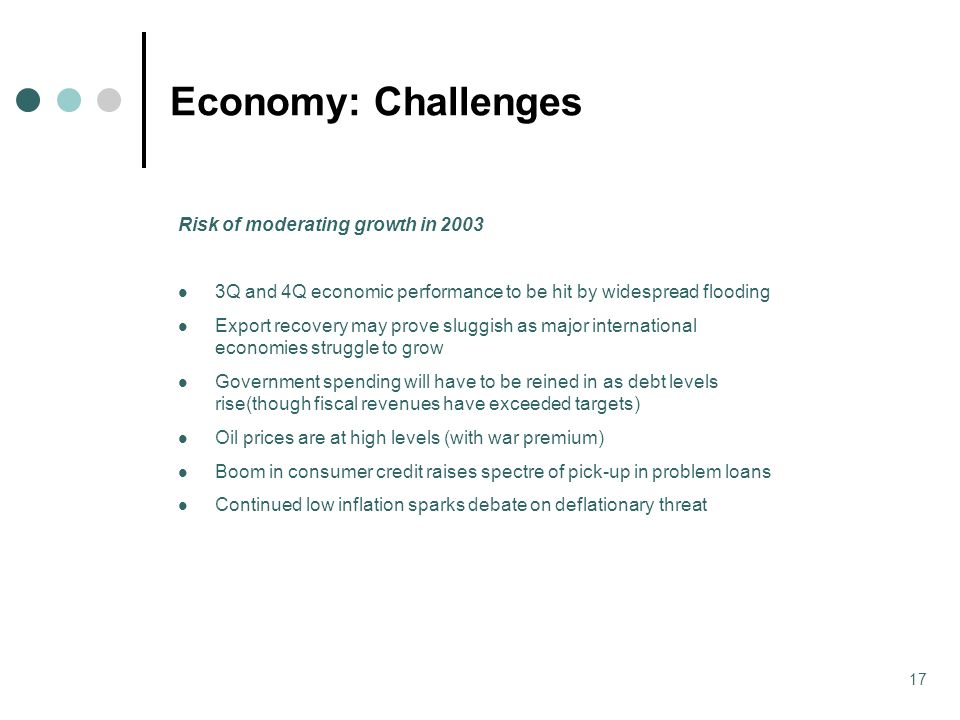 17 Economy: Challenges Risk of moderating growth in 2003 3Q and 4Q economic performance to be hit by widespread flooding Export recovery may prove sluggish as major international economies struggle to grow Government spending will have to be reined in as debt levels rise(though fiscal revenues have exceeded targets) Oil prices are at high levels (with war premium) Boom in consumer credit raises spectre of pick-up in problem loans Continued low inflation sparks debate on deflationary threat