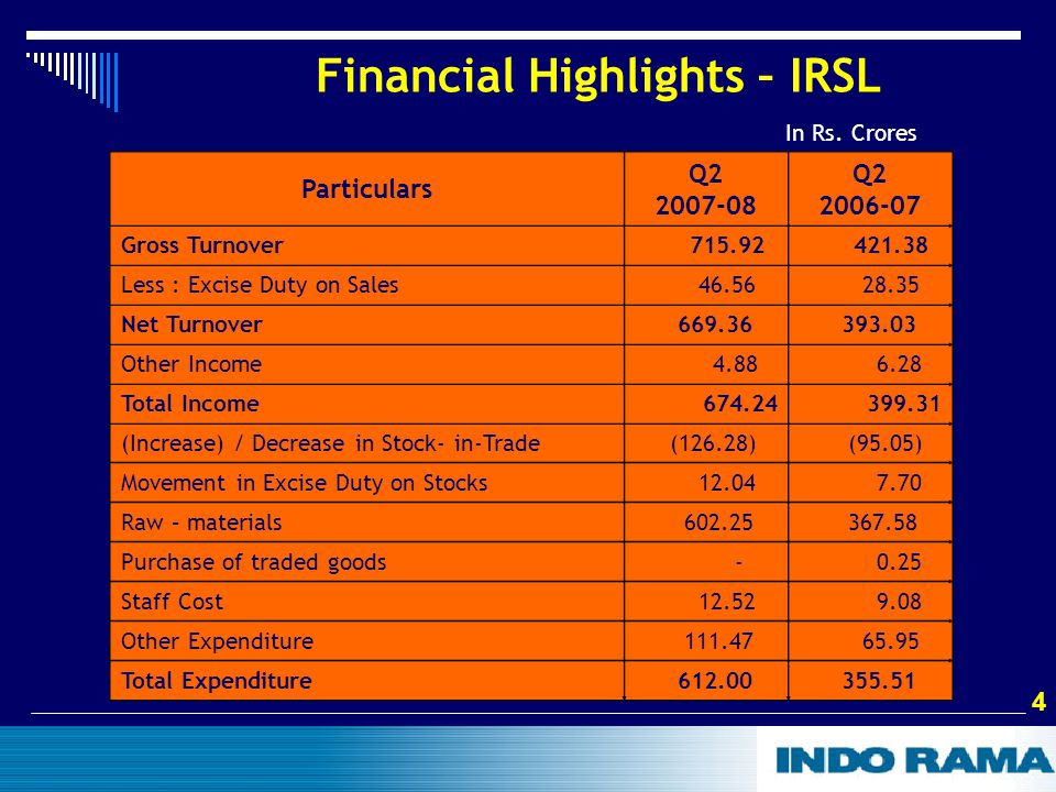 4 4 Financial Highlights – IRSL Particulars Q2 2007-08 Q2 2006-07 Gross Turnover 715.92 421.38 Less : Excise Duty on Sales 46.56 28.35 Net Turnover 669.36 393.03 Other Income 4.88 6.28 Total Income674.24399.31 (Increase) / Decrease in Stock- in-Trade (126.28) (95.05) Movement in Excise Duty on Stocks 12.04 7.70 Raw – materials 602.25 367.58 Purchase of traded goods - 0.25 Staff Cost 12.52 9.08 Other Expenditure 111.47 65.95 Total Expenditure 612.00 355.51 In Rs.