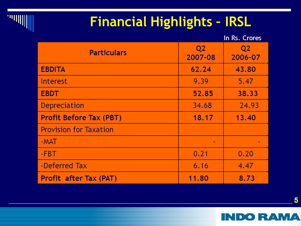5 5 Financial Highlights – IRSL In Rs.