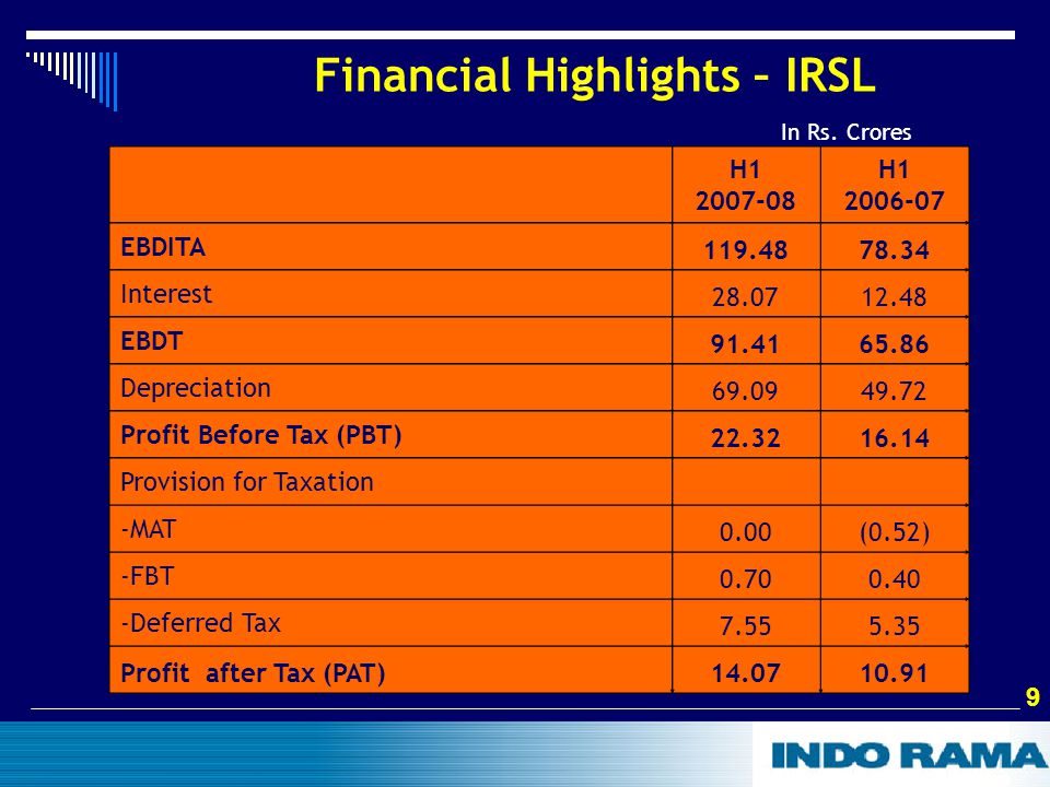 9 9 Financial Highlights – IRSL In Rs.