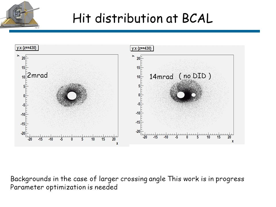 Hit distribution at BCAL 2mrad 14mrad Backgrounds in the case of larger crossing angle This work is in progress Parameter optimization is needed ( no DID )