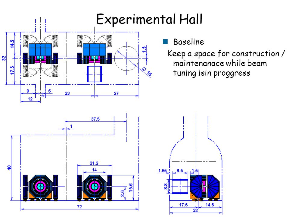 Experimental Hall Baseline Keep a space for construction / maintenanace while beam tuning isin proggress