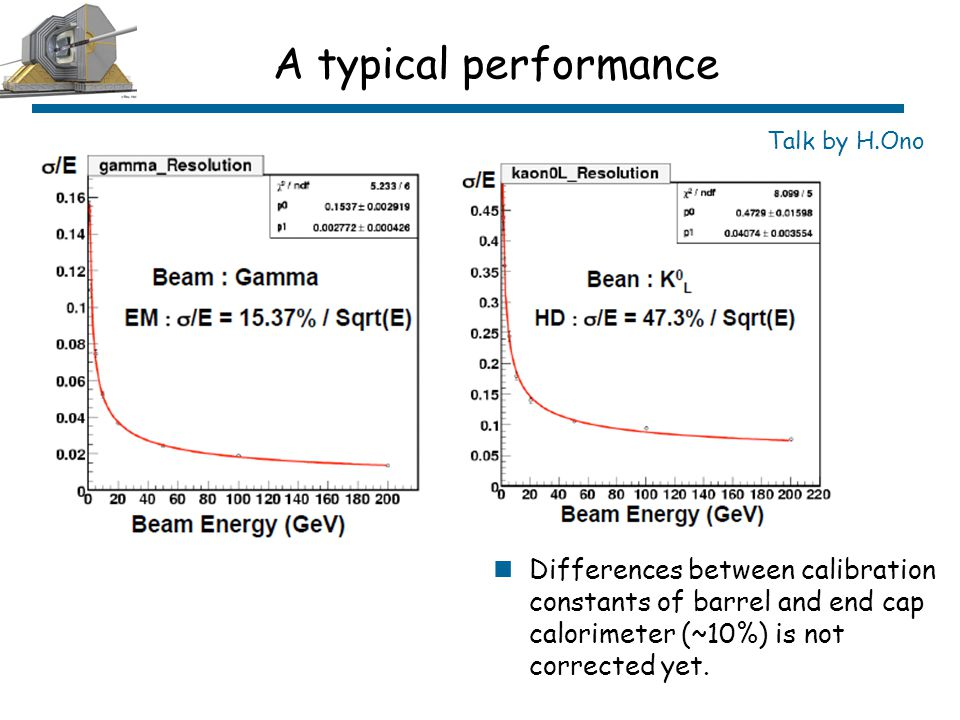 A typical performance Differences between calibration constants of barrel and end cap calorimeter (~10%) is not corrected yet.