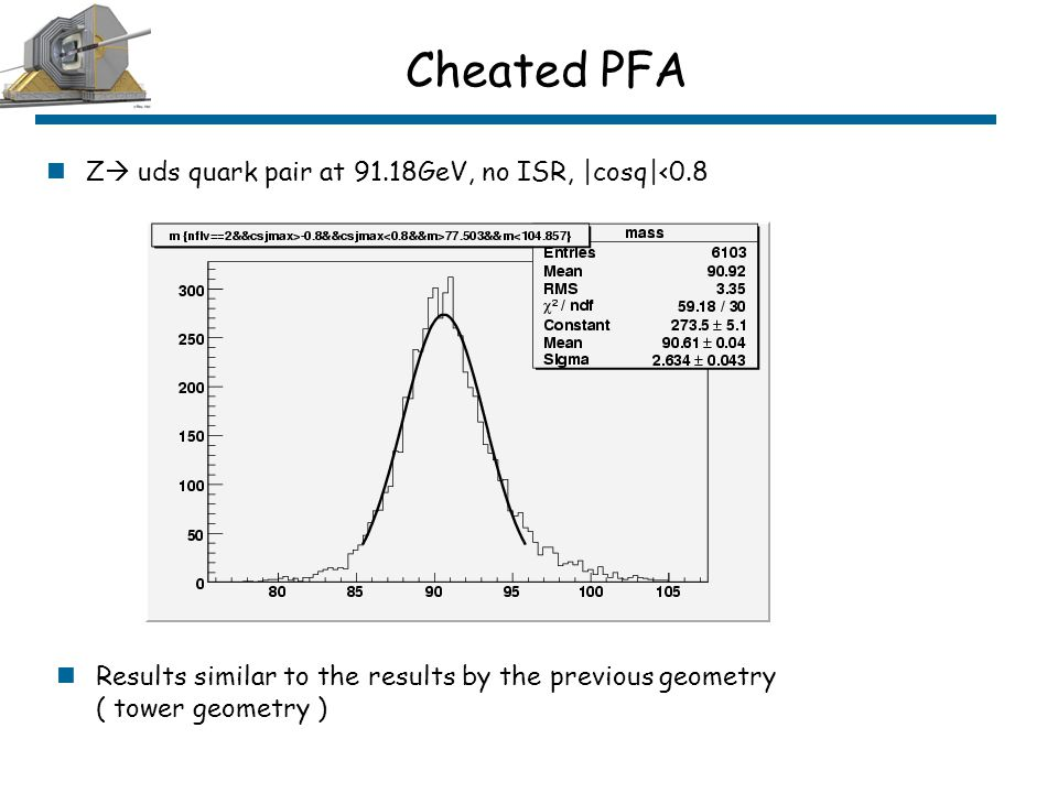 Cheated PFA Z  uds quark pair at 91.18GeV, no ISR, |cosq|<0.8 Results similar to the results by the previous geometry ( tower geometry )