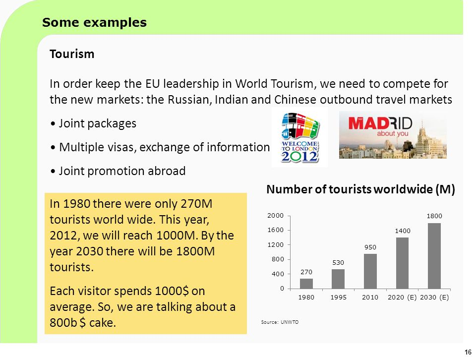 16 Tourism In order keep the EU leadership in World Tourism, we need to compete for the new markets: the Russian, Indian and Chinese outbound travel m