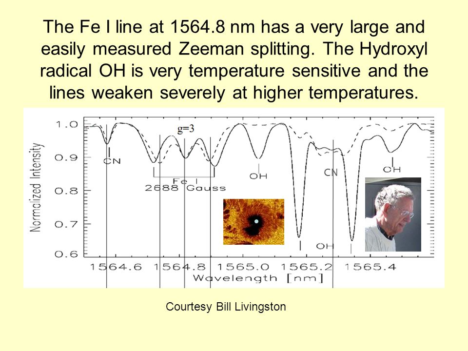 The Fe I line at 1564.8 nm has a very large and easily measured Zeeman splitting.